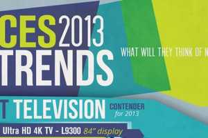 This Infographic Details Some CES 2013 Products