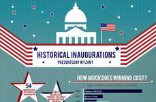 Presidential Swear-Ins Infographics - In Tribute to the Presidential Inauguration 2013