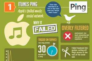This Infographic Examines Failed Social Media Sites