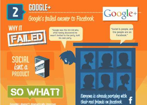 Failed Social Media Sites