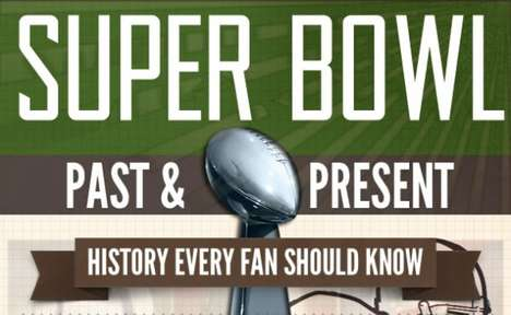 Super Bowl Standings Infographics - This Chart Details Super Bowl History