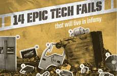 Tech Failure Infographics