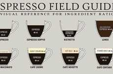 This Coffee Recipe Guide Visualizes Ingredient Ratios