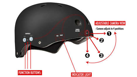 Video Head Helmet