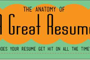 TopCounsellingSchools.org Approaches Resume Help in a Humorous Way