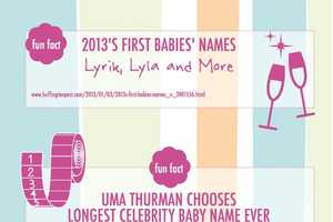 This Infographic Provides Advice & Reveals Facts About Popular Baby Names