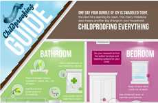 Child-Saving Decor Infographics