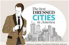 Fashion Forward City Infographics