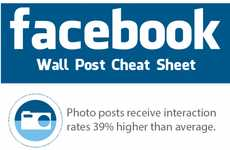 59 Educational Facebook Charts