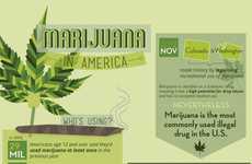 Objective Legalization Stats