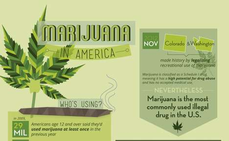 Objective Legalization Stats - The Infographic Objectively Showcases America