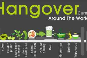 This Infographic Includes Strange World Hangover Cures