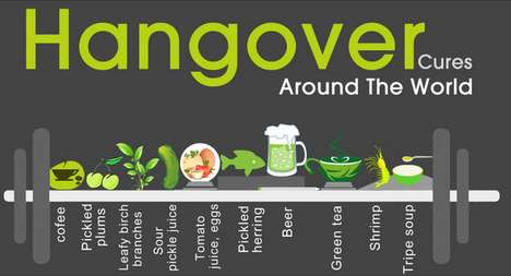 World Hangover Cures