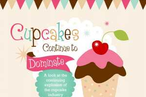 With Cupcakes Here to Stay It's Time to Open a Cupcake Bakery