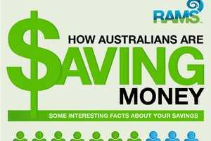 This Chart Details Australian Saving Habits