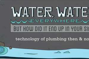 This Charts Visualizes the Extensive History of Plumbing Lucidly