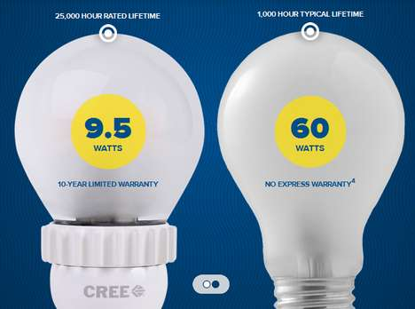New LED Light Bulbs