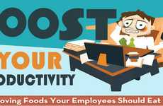 Productivity-Boosting Meal Charts - Improve Worker Efficiency and Office Morale with Brain Food