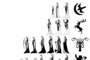 These Game of Thrones Costume Drawings are Made by Fans