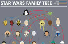 This Star Wars Family Tree is a History Lesson and Knowledge Test