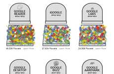 The Google Graveyard is Where Google Services Go to Die