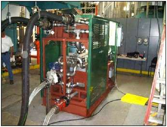 Waste Heat as Energy - ElectroTherm Green Machine
