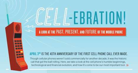 cell phone anniversary