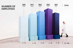 The Infographics XXXXL Project is a Real-Life Data Chart Visualizer