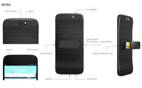 Limbo Transformable Smartphone