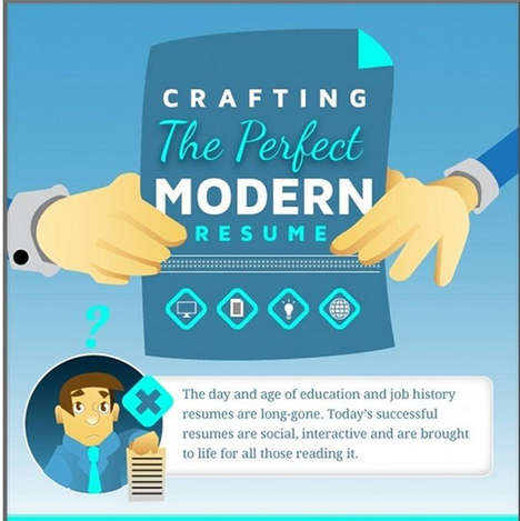 Perfecting Resume Guides - This Infographic Gives Great Tips for Crafting the Perfect Resume