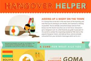 Hangover Helper Helps People with Moderation Issues