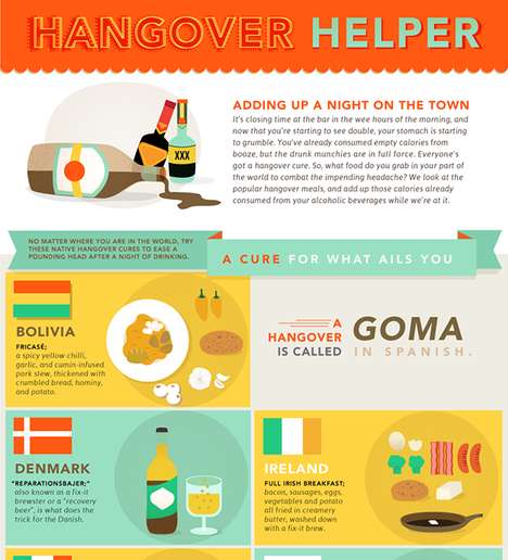 Hangover Curing Infographics - Hangover Helper Helps People with Moderation Issues