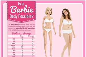This Graphic Explores Whether a Barbie Doll Body is Realistic