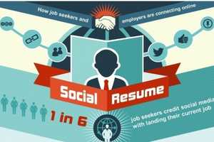 For Paid Social Media Internships or Marketing Jobs Strategy is a Must