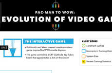 Video Game Evolution Infographics