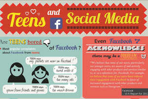 This Infographic Explores the Relationships Between Teens and Facebook