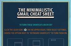 Email Efficiency Charts  - 'The Minimalist Gmail Cheat Sheet' Teaches People Clever Email Shortcuts