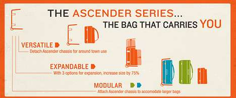 Systematic Travel Totes - The Kelty Travel: Ascender System Traveling Bags Provide More Convenience