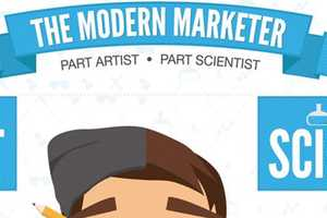 Modern Marketing Professionals Must be Both Artists and Scientists