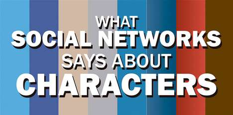 what social networks says about characters