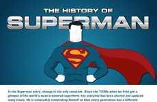 This 'History of Superman' Infographic Shows How This Hero Came to Be