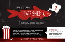 Deceptive Online Suitor Charts - The