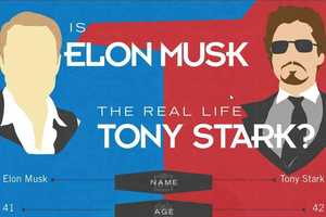 Tesla CEO Elon Musk Resembles a Real Life Tony Stark