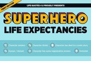 Find Out How Long Your Favorite Superhero is Expected to Live