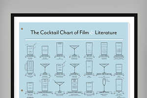 Pop Chart Lab's Cocktail Chart Shows Famed Drinks from Films and Books
