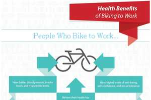 This 'Health Benefits of Biking to Work' Chart is Insightful