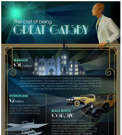 Being Great Gatsby
