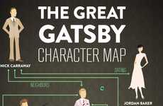Swanky Gatsby Character Guides - The Great Gatsby Character Infographic is Helpful and Convenient
