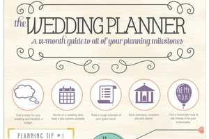 This Chart Outlines How to Prepare for Your Upcoming Ceremony