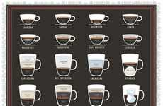 Identifying Espresso Charts